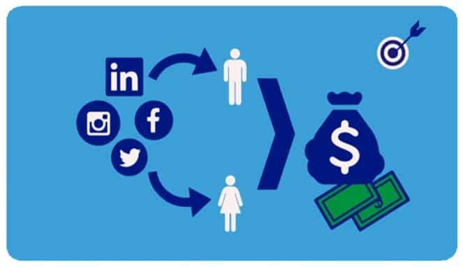 Mendapat uang dari HP jualan akun sosial media