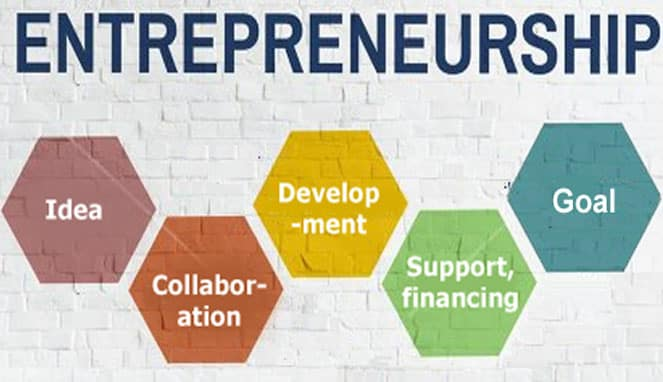 Menjadi Entrepreneurship